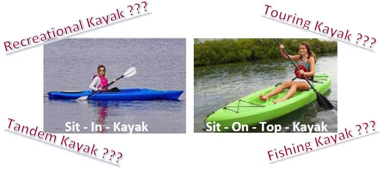 What Type Of Kayak Should I Buy