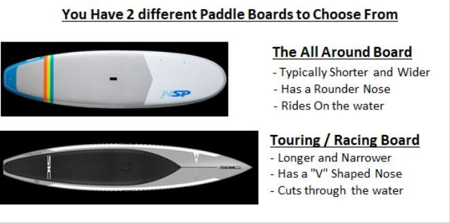 Paddle Board Types