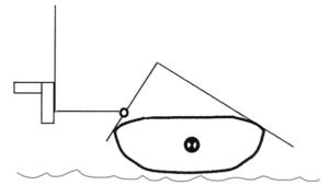 Docksider Kayak Rack & Lift Specifications